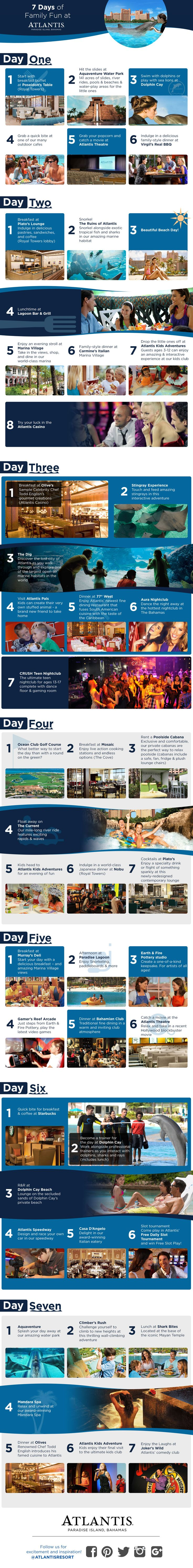 Looking to vacation at Atlantis for a week? Follow this itinerary to have a blast in paradise!