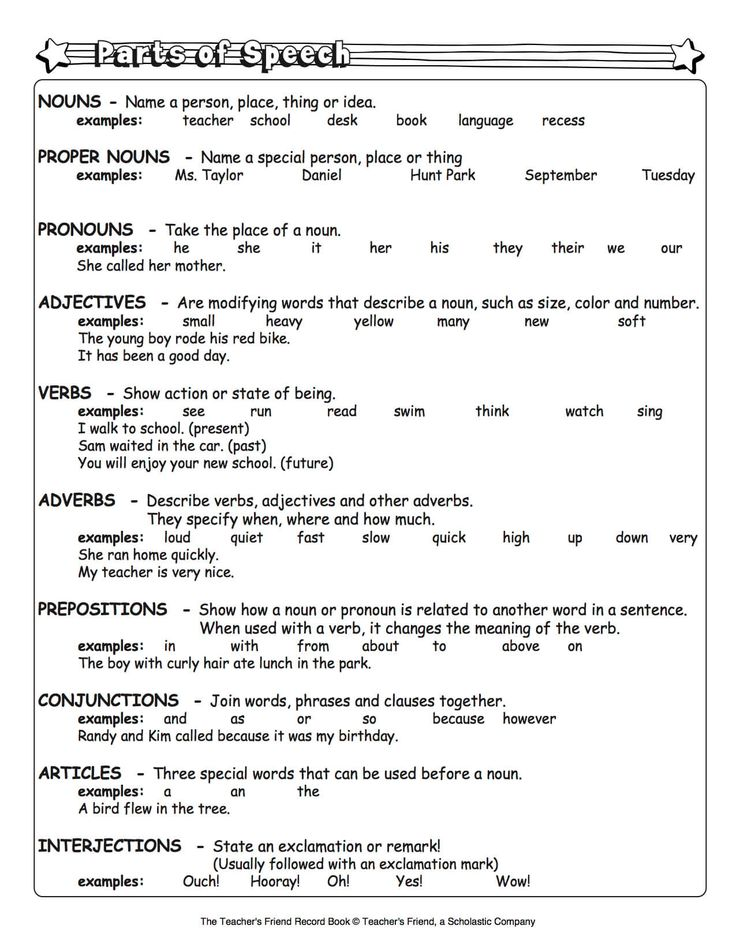 36 Best Parts Of Speech Images On Pinterest Grammar