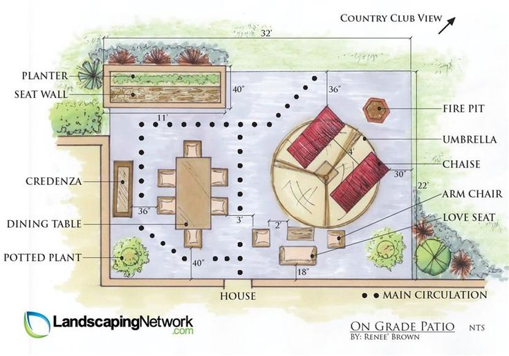 small space patio layout
