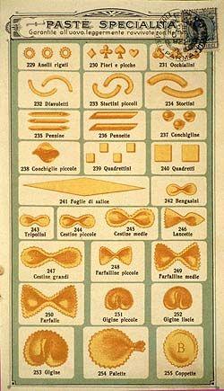 Barilla pasta catalogue