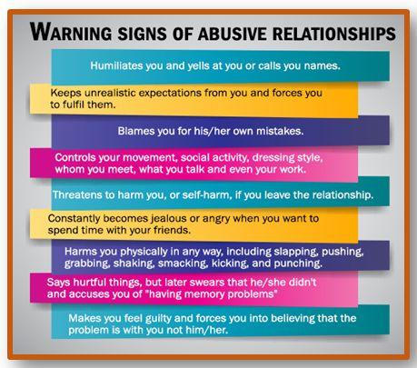 Warning signs of dating violence
