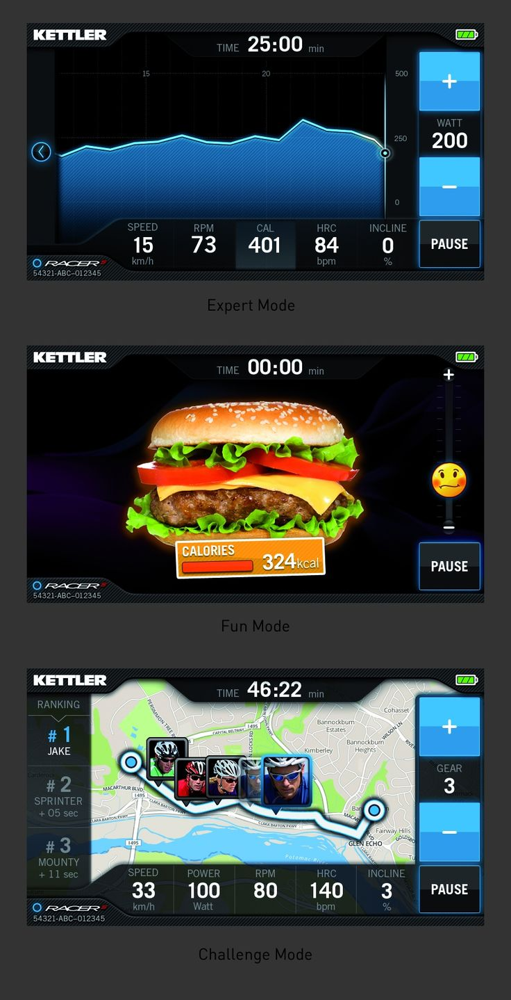 Kettler S-Fit-App – Awkward Videos, Interesting #Concept // #UX #Workout #Fitness #Spinning #Treadmill #Community
