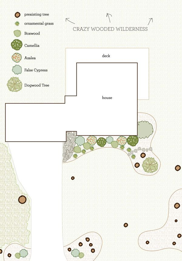 Front Yard Landscaping Plan     Great idea!