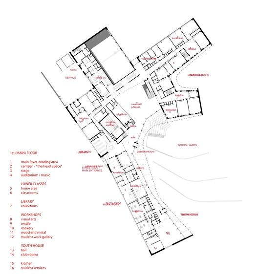 Saunalahti School / VERSTAS Architects First Floor Plan
