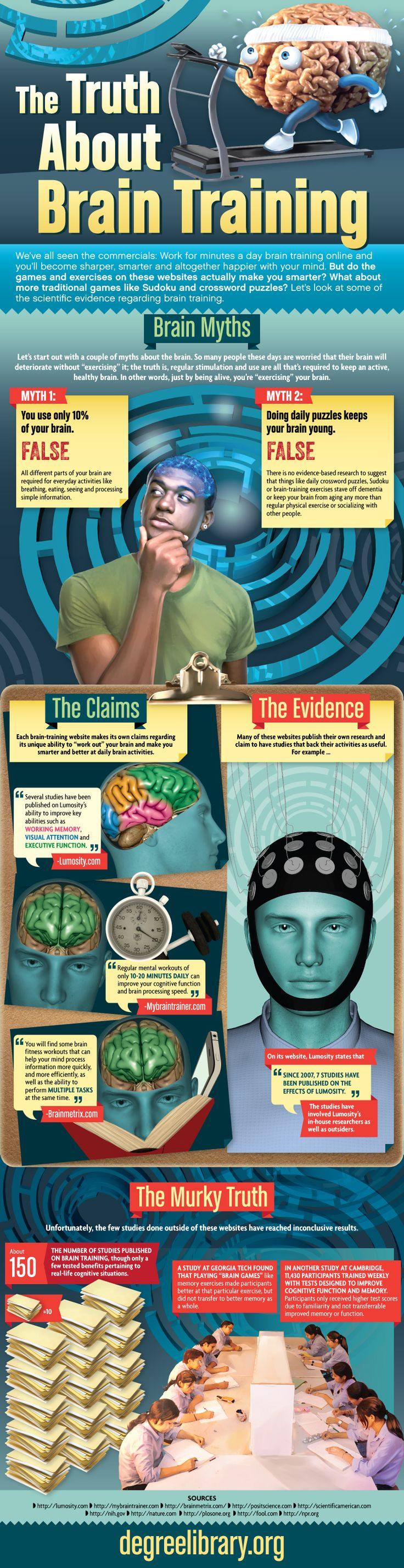 """Do the games and exercises on these websites actually make you smarter? What about more traditional games like Sudoku and crossword puzzles? The """"Truth about Brain Training"""" infographic presents some scientific evidence regarding brain training."""