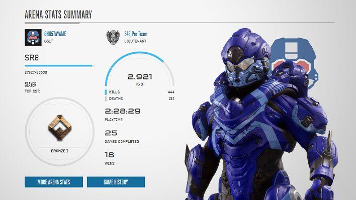 Halo 5: Guardians 통계, 포상 및 청구