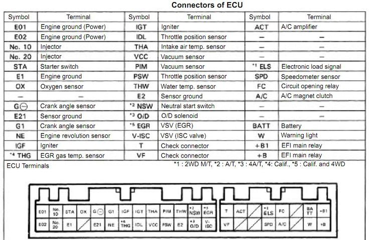 toyota vios engine wiring diagram  4