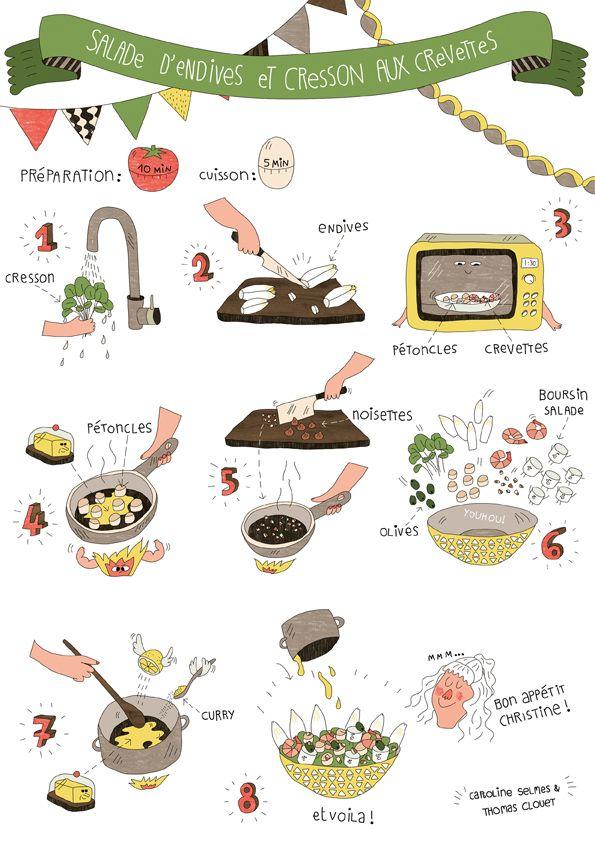 72 best images about recette illustr e on pinterest - Equivalence poids et mesure en cuisine ...
