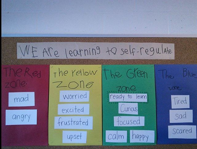We are learning to self-regulate.