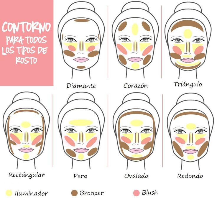 22 Best Images About Tipos De Rostro On Pinterest Beauty