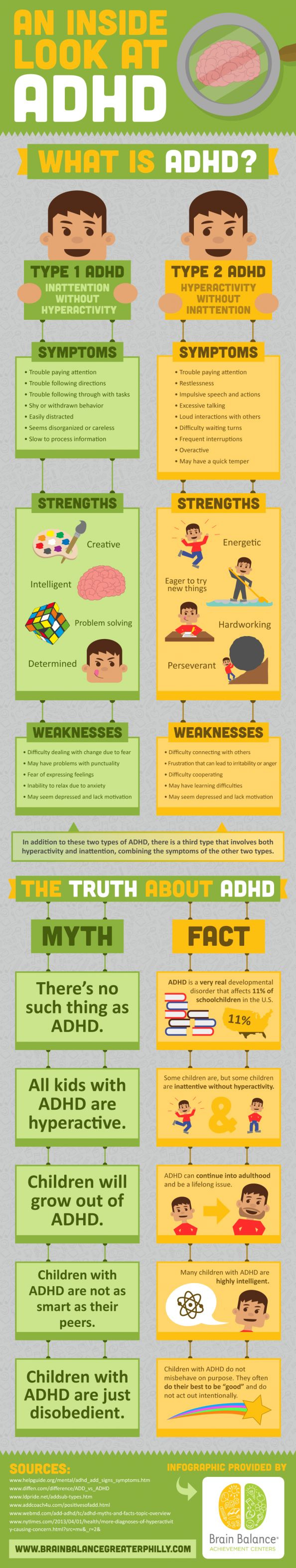 An Inside Look at ADHD Infographic  - Pinned by @PediaStaff – Please Visit  ht.ly/63sNt for all our pediatric therapy pins