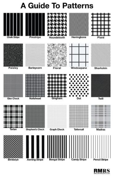 A guide to fabric patterns and their names