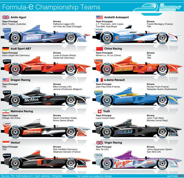 formula 1 team engine suppliers 2014