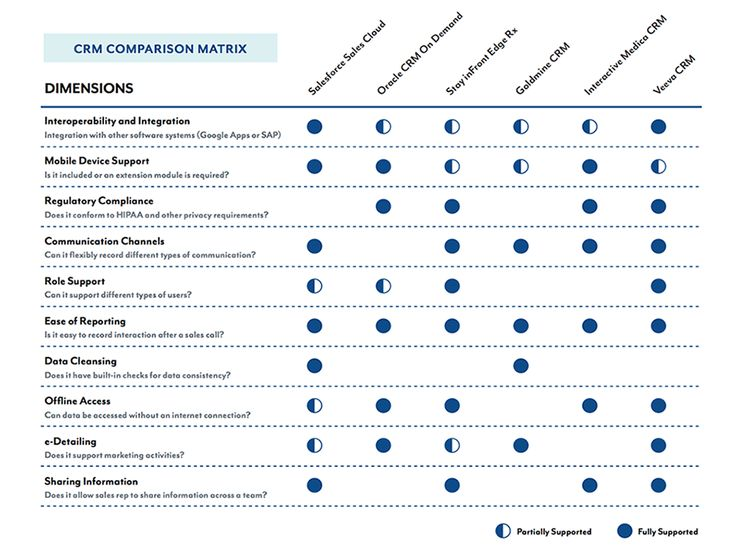 adp competitive analysis research paper The statements are based on our research of public materials filed by adp and  our  market, but still has a lot of work to do in the enterprise hcm market back-   should give adp a large advantage over competitors.