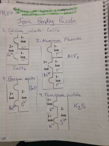 Jigsaw idea for ionic bonding. Transparency idea for covalent bonding.