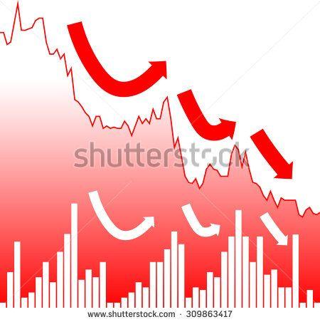 Free futures trading charts stock market