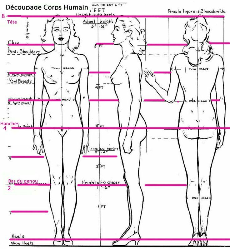 decoupage corps humain femme dessin atelier de flo 08 sculpture d pinterest. Black Bedroom Furniture Sets. Home Design Ideas