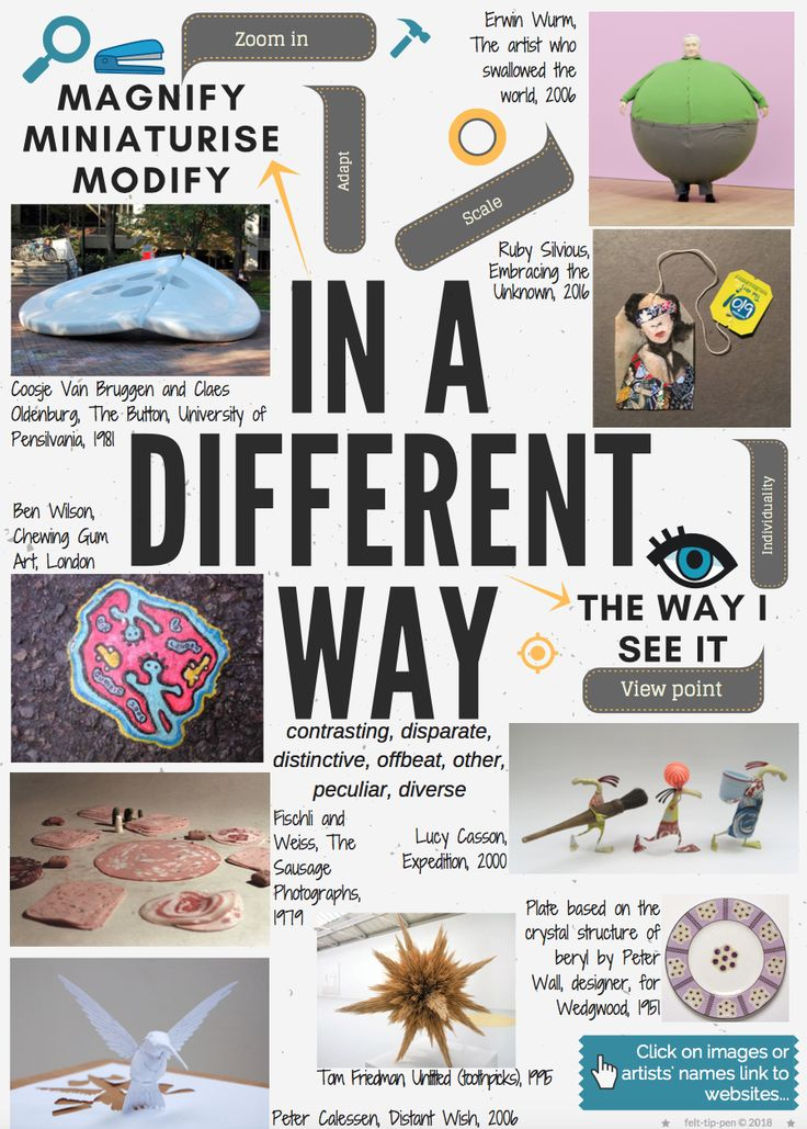 """2018 AQA GCSE Exam theme """"In a Different Way"""" interactive mind-map printable at A3 or A4 for inspiration  great artist links creative ideas - click to download and see the full set for the seven themes!"""