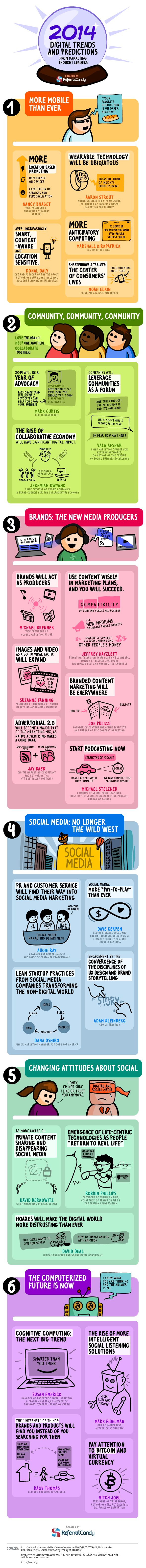 2014 Digital Marketing Trends And predictions From Marketing Thought Leaders infographic