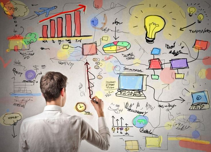 check out these Essential Rules of Software Project Management, Software development is logical, reasonable, and so is the management of getting this logical