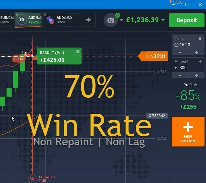 Details About Binary Options Strategy System Indicator Mt4 Non