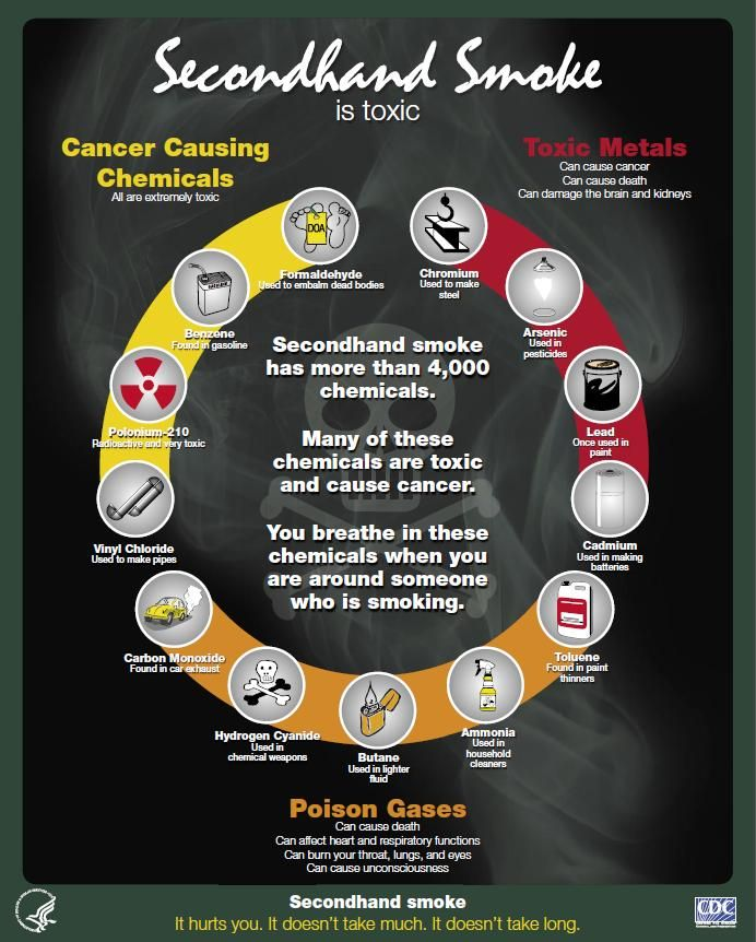 Secondhand Smoke is Toxic
