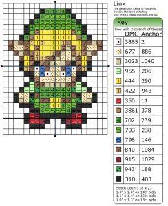Legend of Zelda Link Pattern   The Legend of Zelda » Birdie Stitching