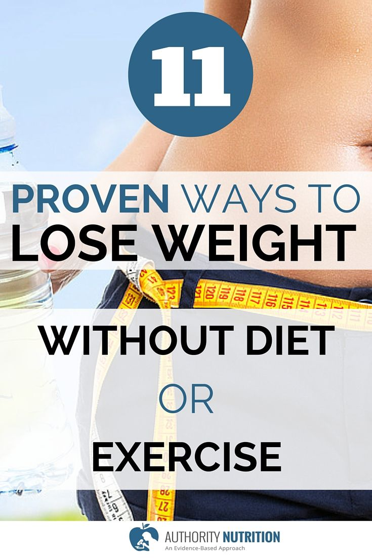 Loseit Weight Loss Totals