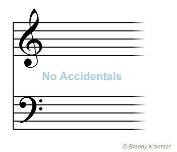 how to learn key signatures