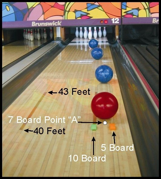198 Best Bowling Images On Pinterest Bowling Bowling