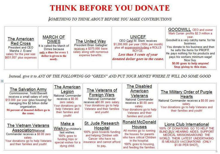 Think Before You Donate Poster | Think Before You Donate ~