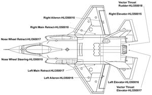F-35 Lightning II 360 Degree Thrust Vectoring Jet (OVERSIZE) from Hobby Express