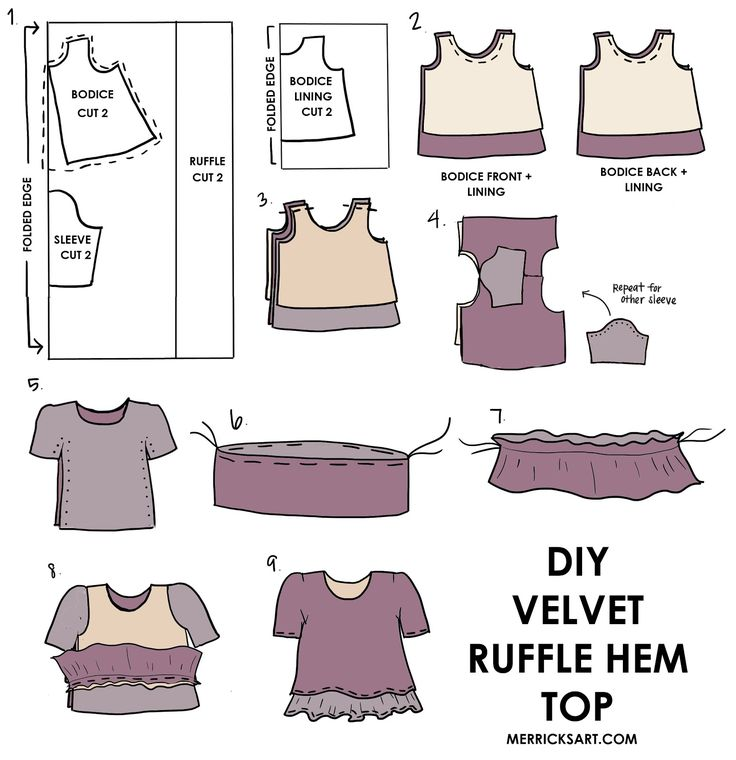 Merrick's Art // Style + Sewing for the Everyday Girl: VELVET RUFFLE TOP (inspired by Lela Rose)