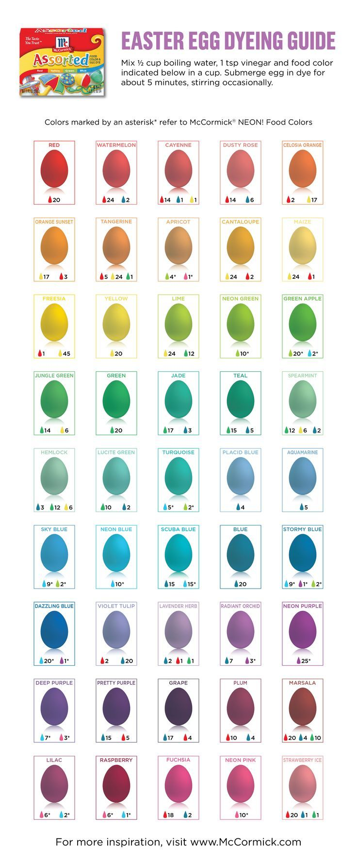 Boring Easter eggs be gone! Use this handy guide to dye eggs this Easter.