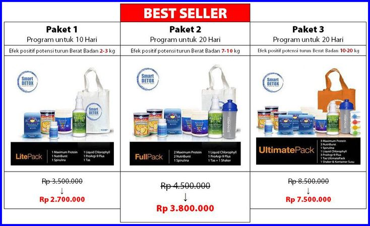 Jual Smart Detox Di Bandung COD Bayar Di Tempat - http://caralangsing.net/smart-detox/jual-smart-detox-di-bandung-cod-bayar-di-tempat/