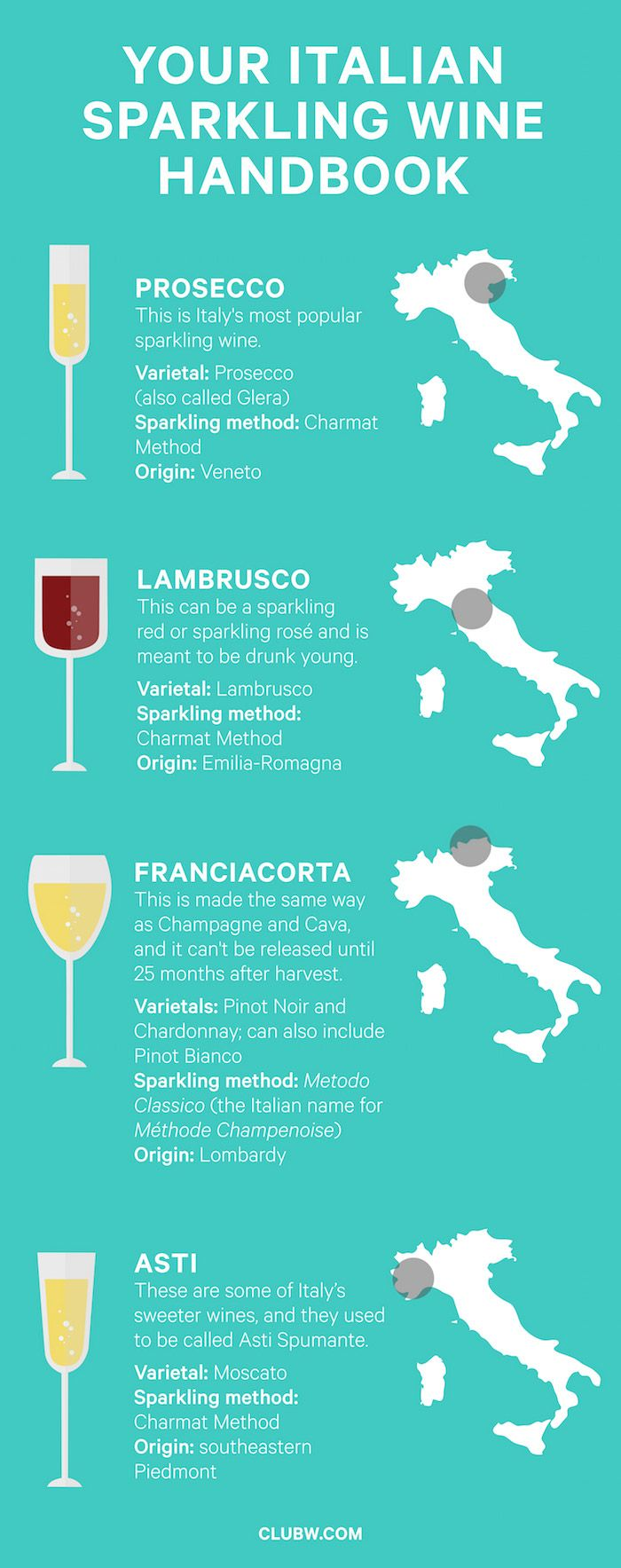 Frizzante? Spumante? // Your Italian Sparkling Wine Handbook - The Juice | Club W                                                                                                                                                                                 More