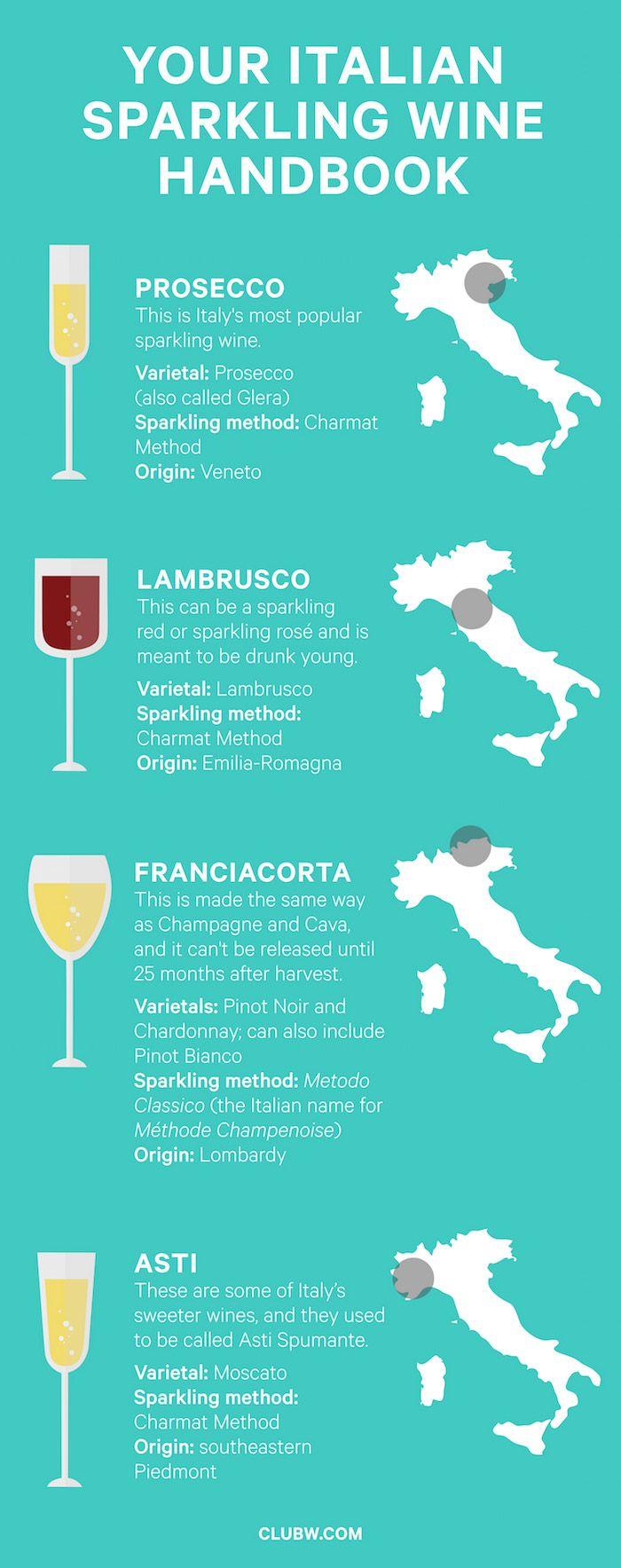Frizzante? Spumante? // Your Italian Sparkling Wine Handbook - The Juice | Club W                                                                                                                                                                                 More