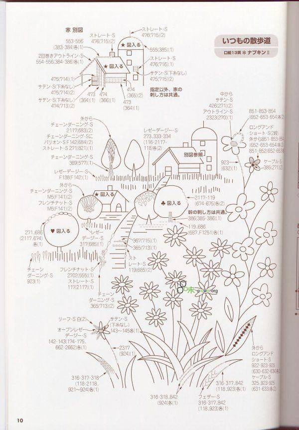 小宝妈_新浪博客 - Embroidery Country House Pattern 10