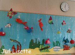 Ter zee; aankleding, blauwe A1 papieren op de muur plakken met kneedgum en hiervoor vissen hangen en waterplanten etc
