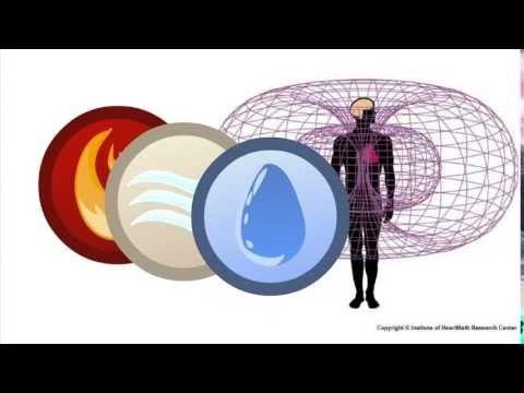 La ciencia del espíritu Cap 22 parte 2, Ciclos de Ondas sinodales