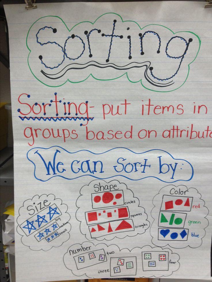 Kindergarten sorting anchor chart