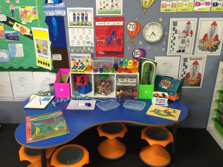 Numeracy investigation area