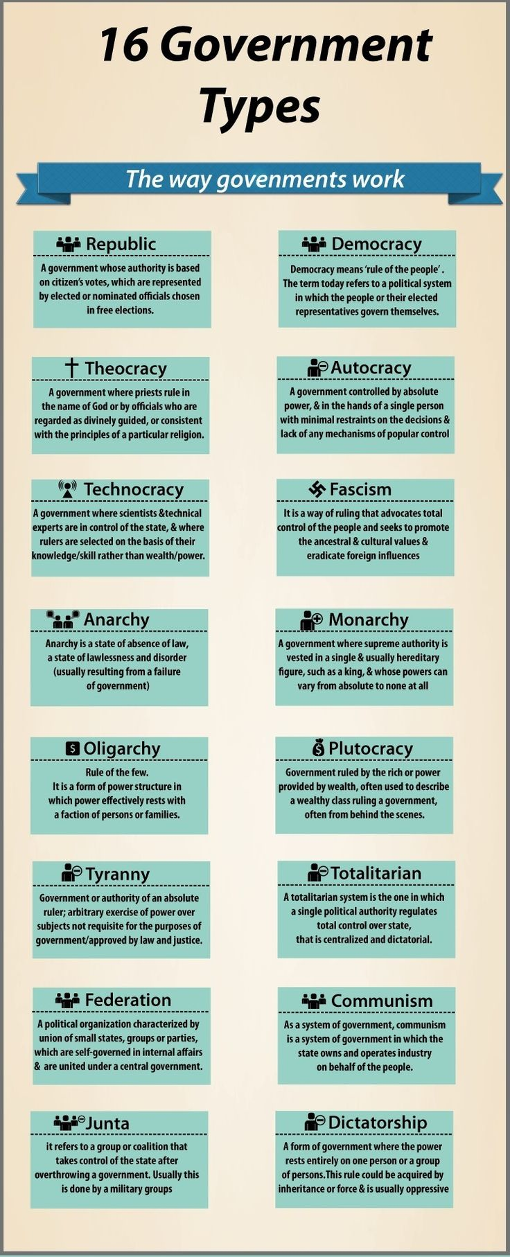 Government Types | Writing Reference