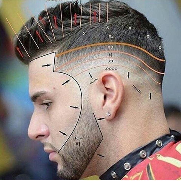 Kanacken haarschnitt