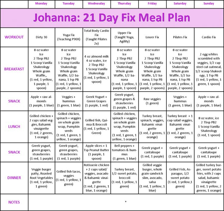 20 best 21 Day Fix Meal Plans images on Pinterest Healthy foods - healthy meal plan