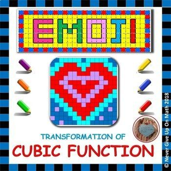 """✐ This product is a NO PREP - SELF CHECKING activity that engage students in 12 questions on """"Transformation of Cubic Function f(x) = x³.   Students are provided with graphs in questions 1-8 and are asked to match the graph with the correct function notation using their understanding of the transformed form of the parent function y = a(x - h)³ + k  In questions 9 - 12, students are given a verbal description of the transformation of the cubic function and are asked to match it with the…"""