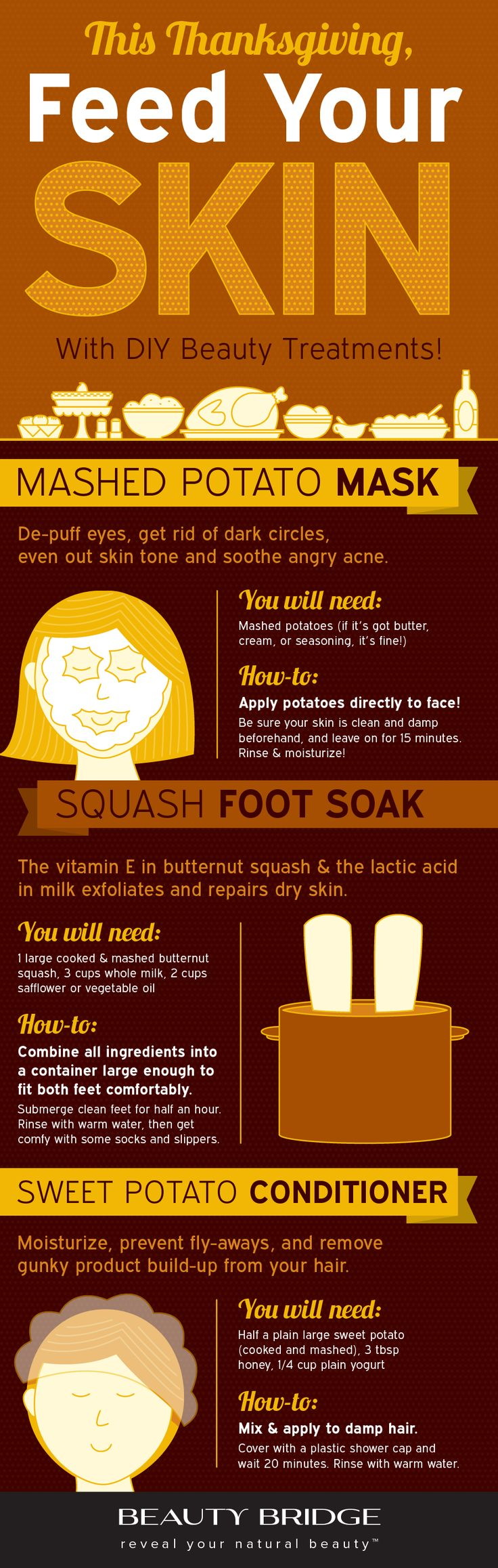 DIY- Beauty Treatments For Your Skin.