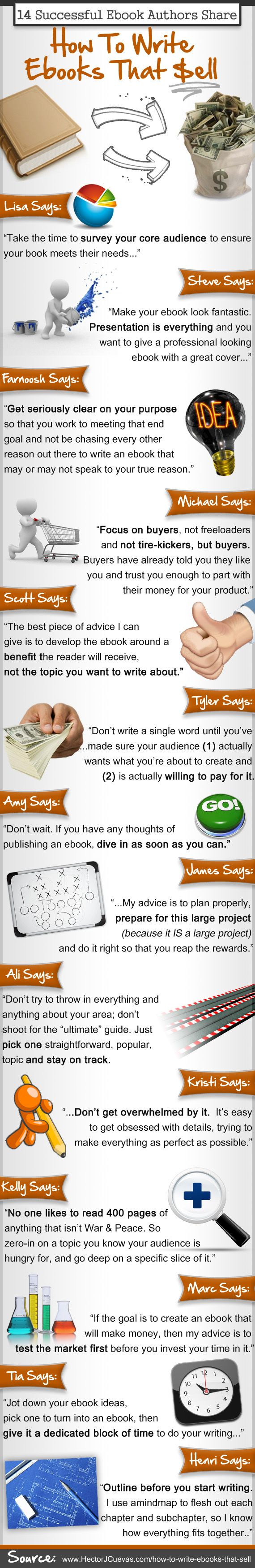 14 Successful #ebook #authors Share How To Write Ebooks That Sell