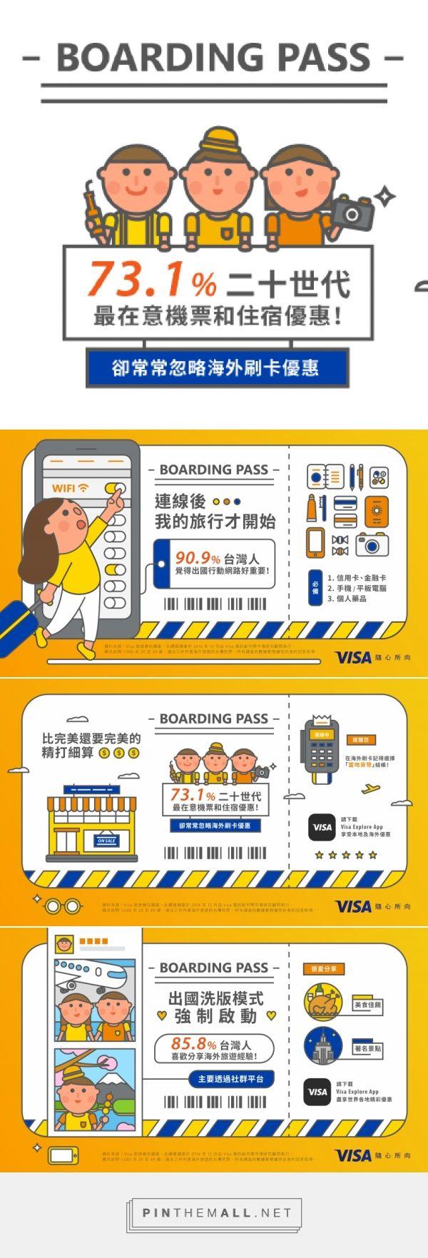 BeamMedia Visa 旅遊意向調查 - created via https://pinthemall.net