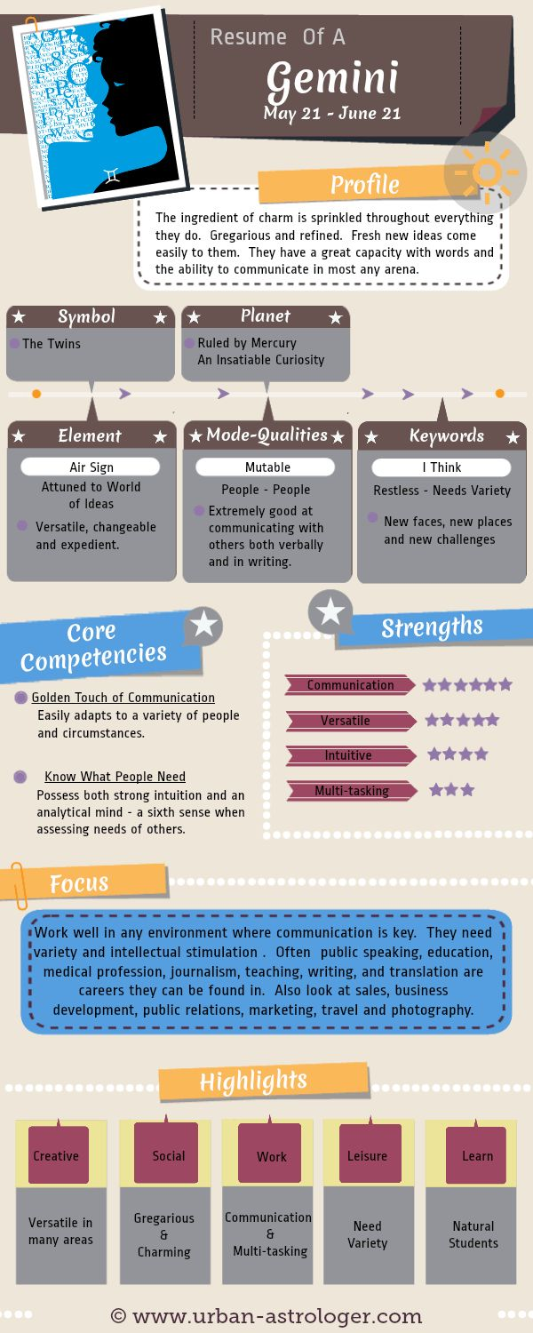 Resume of a Gemini - Gemini At Work - Understanding a #Gemini from a work and career perspective. A useful #infographic to help understand the core competencies, strengths and communication skills of this #zodiac sign.